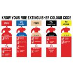 Safety Sign Know Your Fire Extinguisher 300x500mm PVC FR08729R